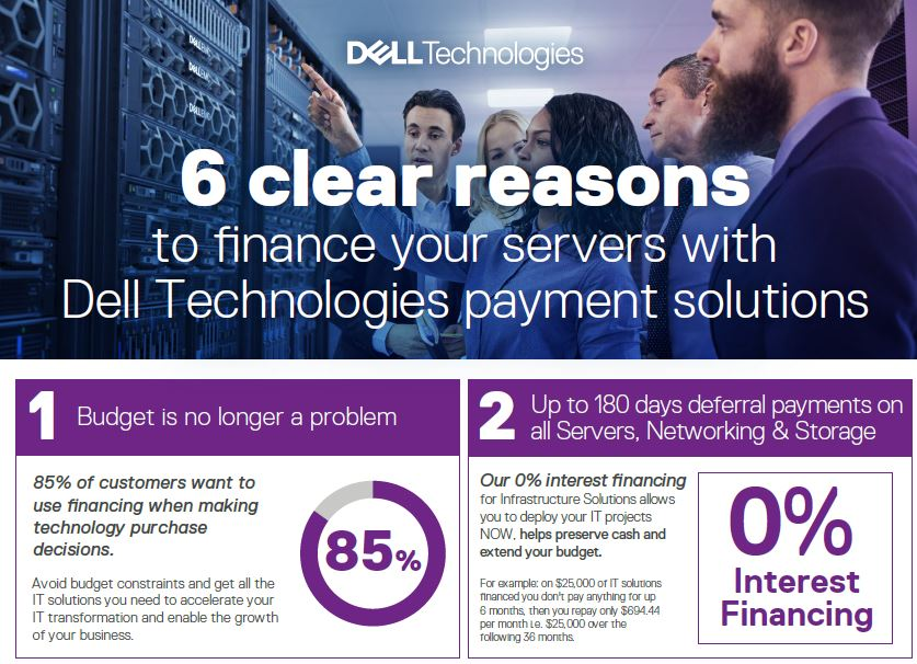 6 clear reasons to finance your Servers, PCs, and Storage with Dell Technologies payment solutions